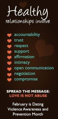 Graphic containing a content list for healthy relationships.